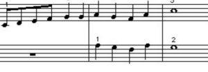 Klavier Noten spielen lernen